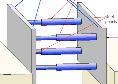 Hệ shoring
