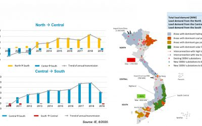 The prospect of transition of Vietnam's power generation mix: policy, energy sources and infrastructure